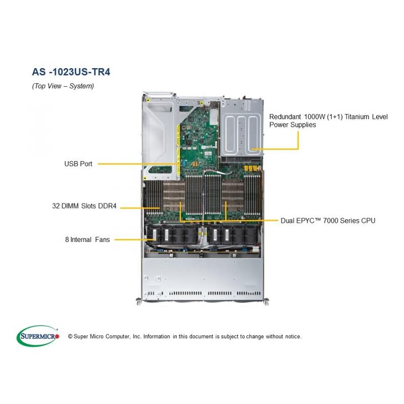 Supermicro A+Server 1U 1023US-TR4 - Actualis